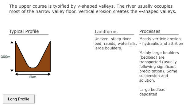 Landforms and processes in the upper stages of a river