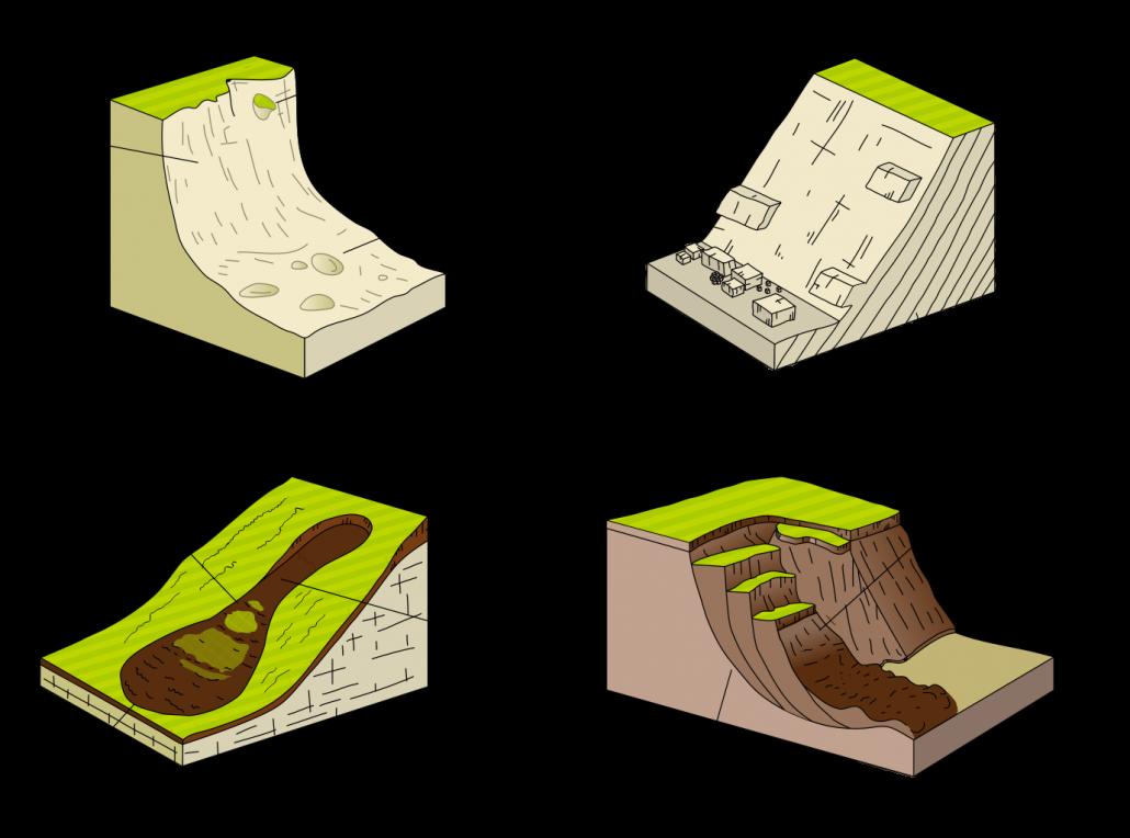 diagram showing mass movement