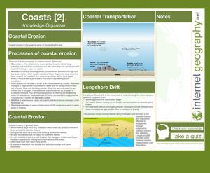 Coastal processes image