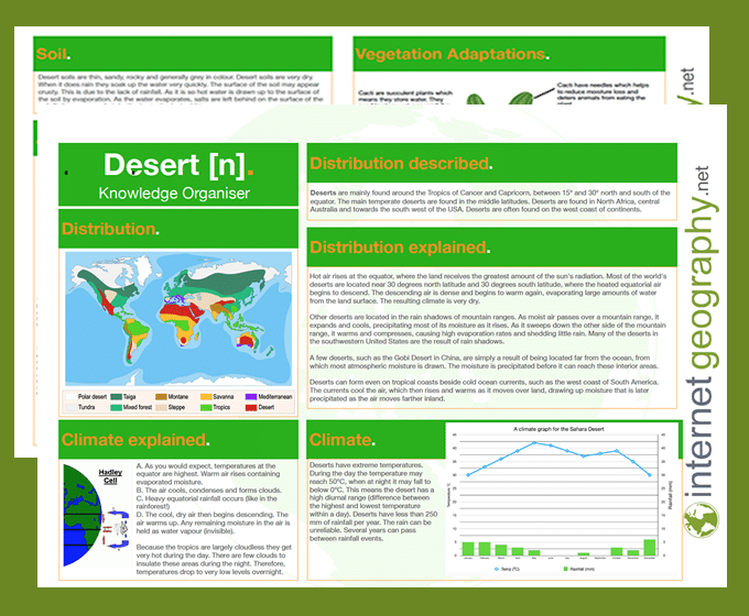 desert knowledge organiser