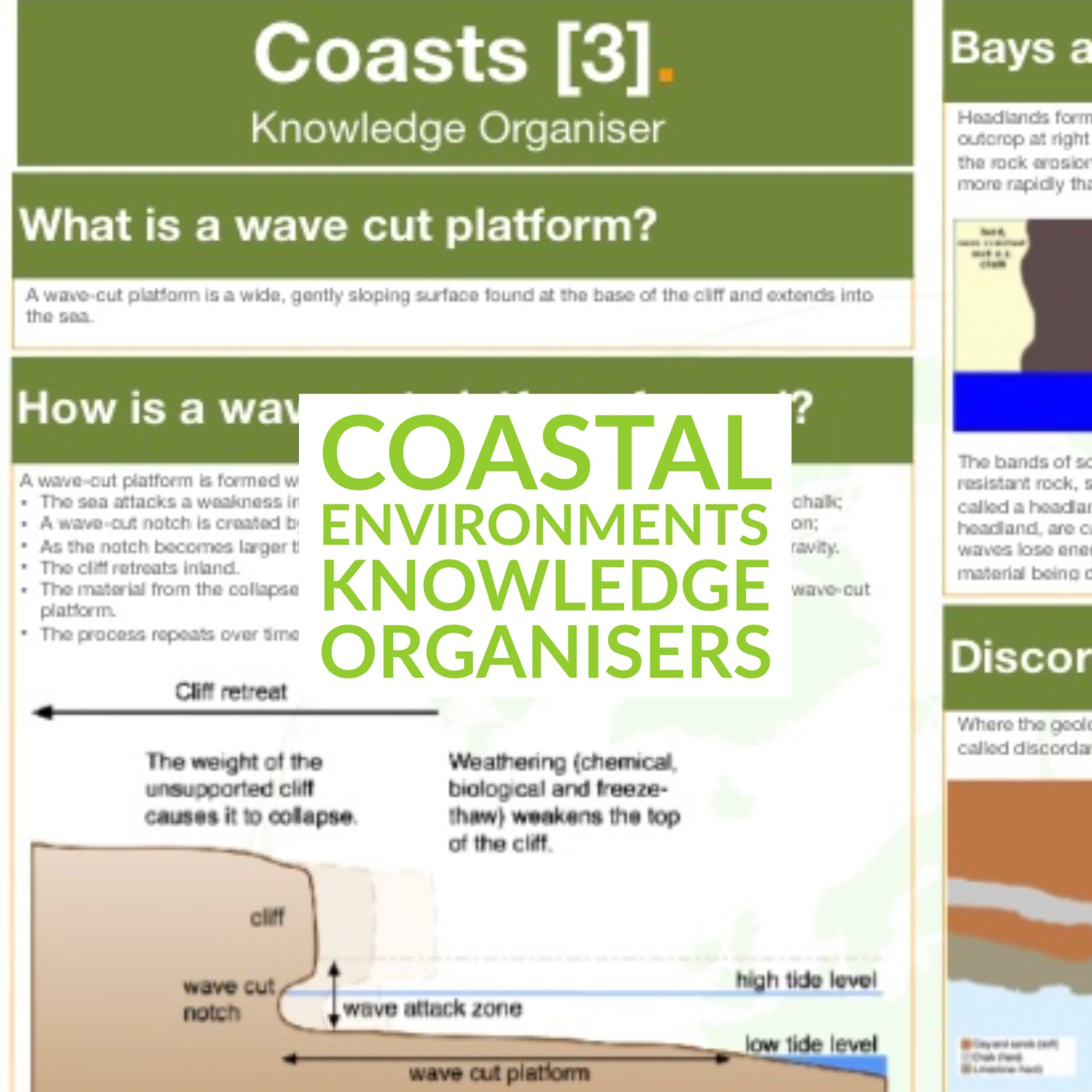 Coastal Environments Knowledge Organisers