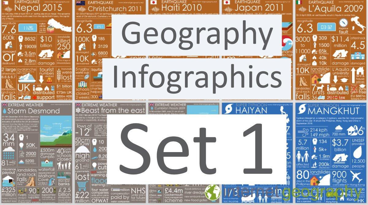 aqa gcse geography ecotourism case study