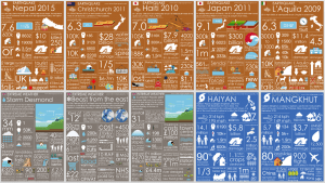 Geography Infographics Set 1