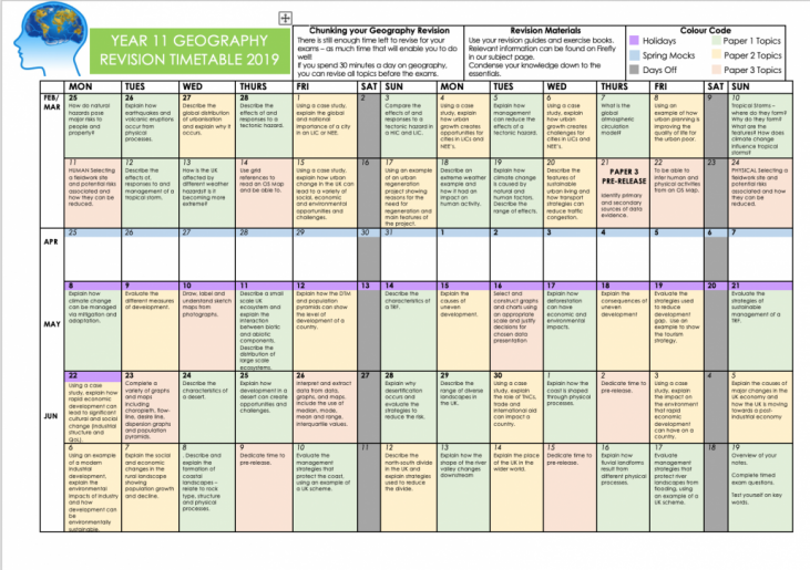 Fine Geography Revision Timetable 2019 Internet Geography Complete Home Design Collection Epsylindsey Bellcom