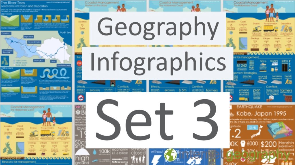 Geography Infographics Set 3