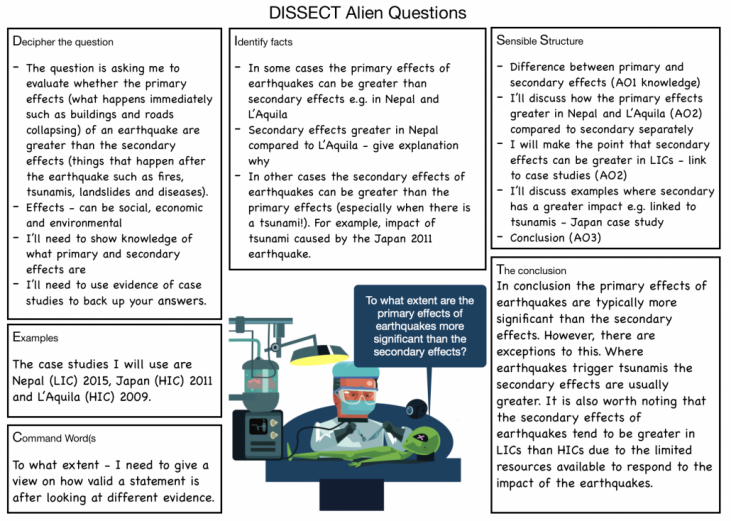 Scaffolding to tackle alien questions - Internet Geography