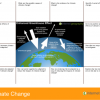 Climate Change Revision Mat
