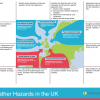 Weather Hazards in the UK Revision Mat