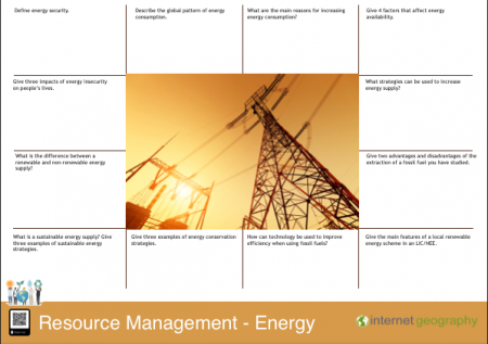 Resource Management Energy Revision Mat
