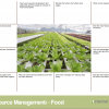 Resource Management Food Revision Mat