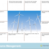 Resource Management Revision Mat