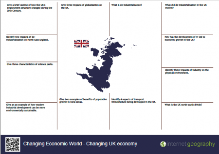 Changing economic world - Changing UK economy