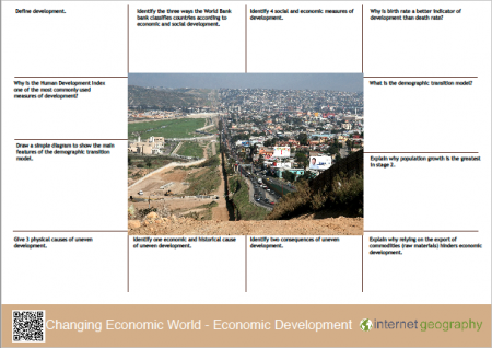 Changing economic world - economic development