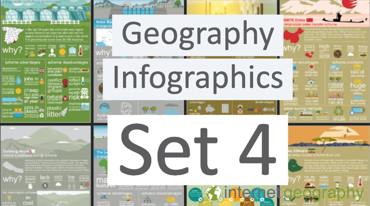 Geography Infographics Set 4
