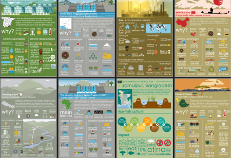 Geography Infographics Set 4
