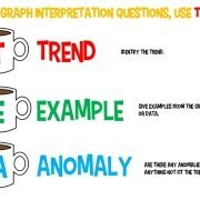 TEA Graphs in Geography