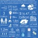Hurricane Matthew Infographic