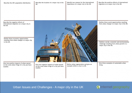 Urban Issues and Challenges - Case Study of a major city in the UK