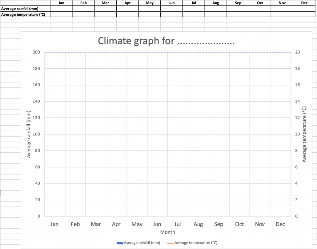 Blank climate graph template