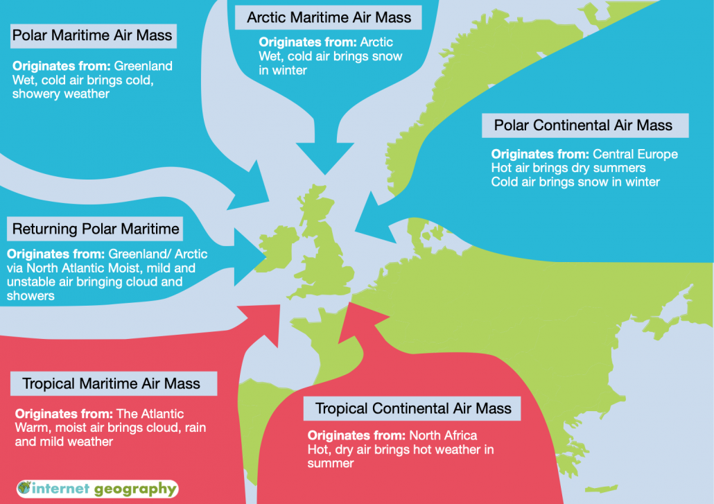 UK Air Masses
