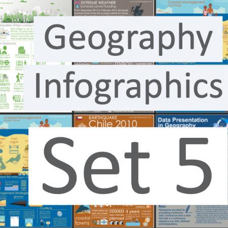 Geography Infographics Set 5