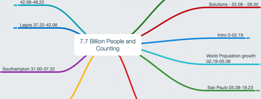 7.7 Billion People and Counting 2