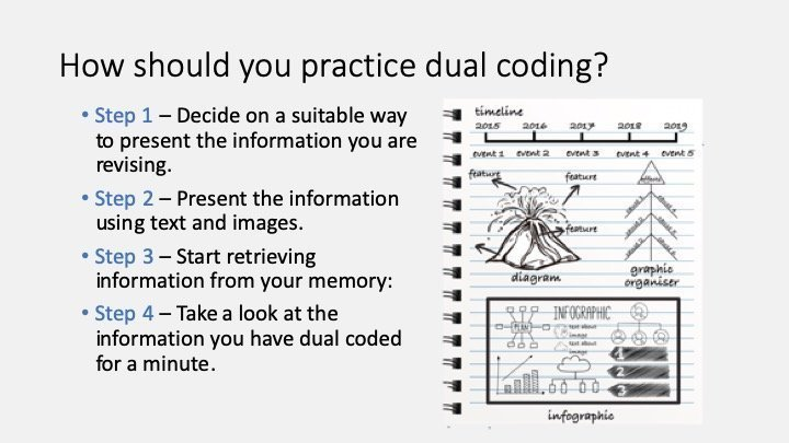 How to dual code 1