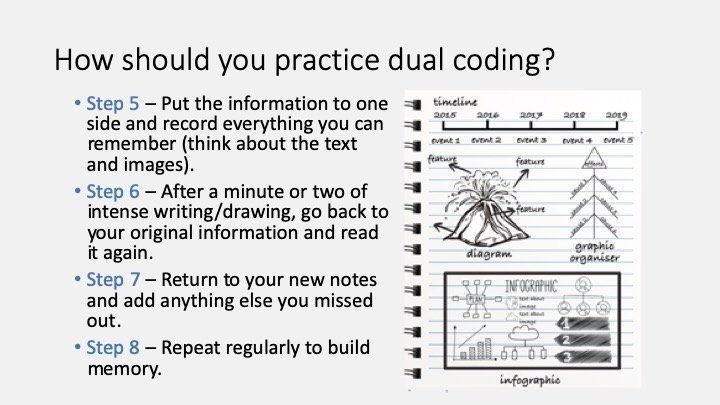 How to dual code 2