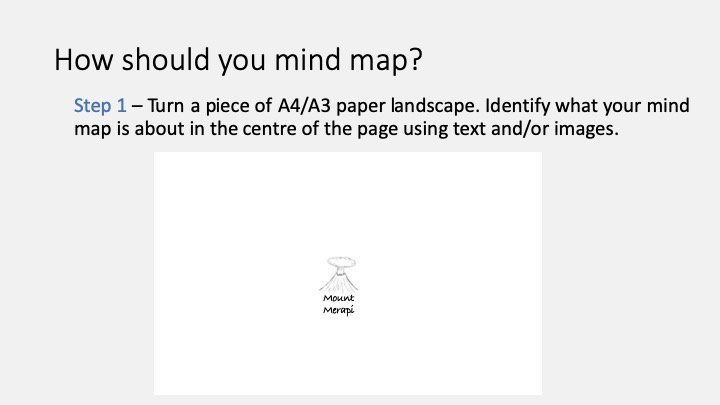How to mind map 1