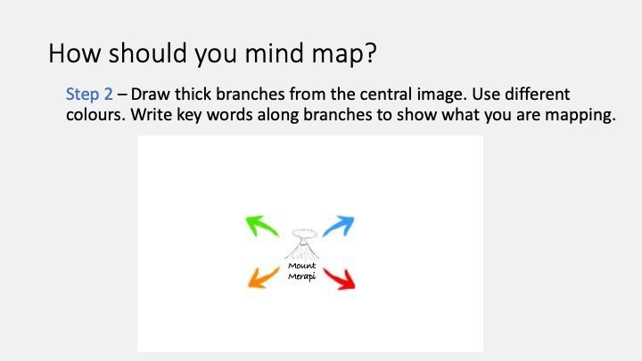 How to mind map 2
