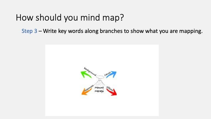 How to mind map 3