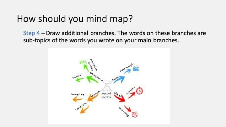 How to mind map 4