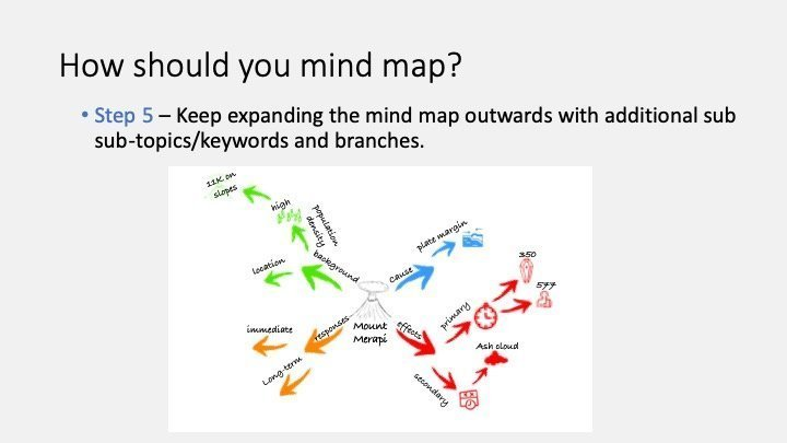How to mind map 5