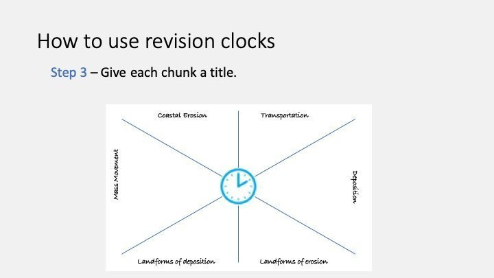 How to use revision clocks 3
