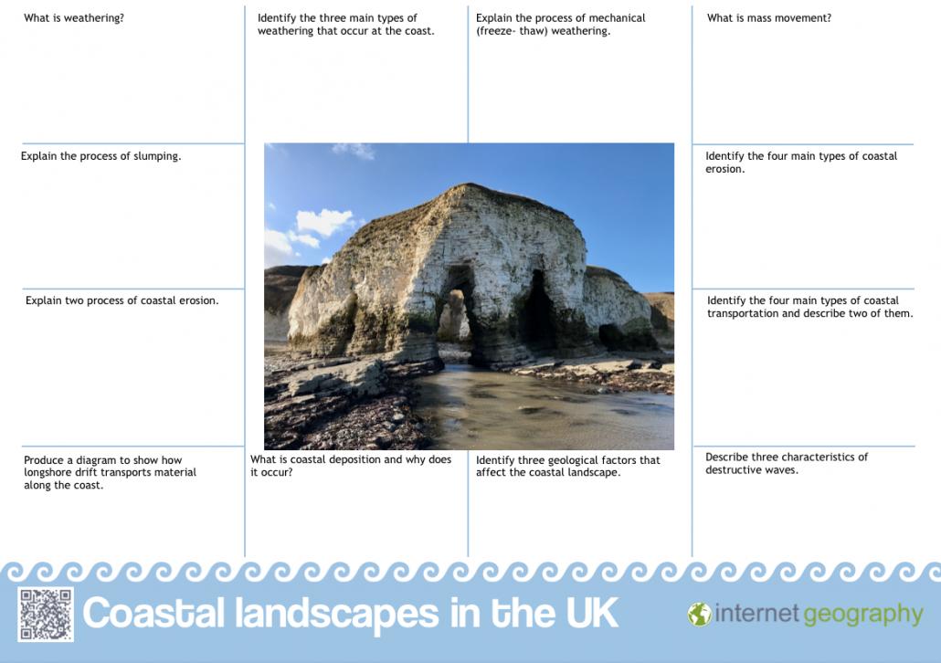 Edexcel A Coastal Environments