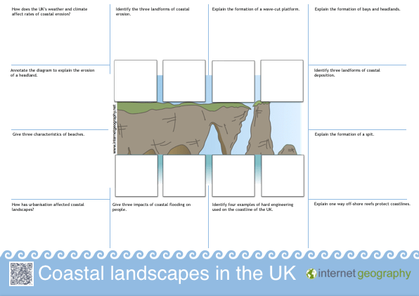 Edexcel A Coastal Environments Revision Mat 2