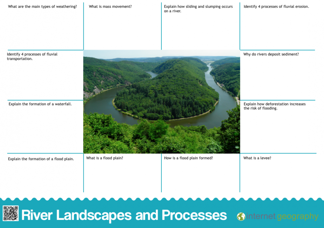 Edexcel A River Landscapes and Processes Revision Mat 1