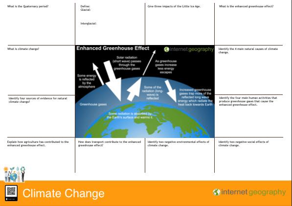 Edexcel B Climate Change revision mat