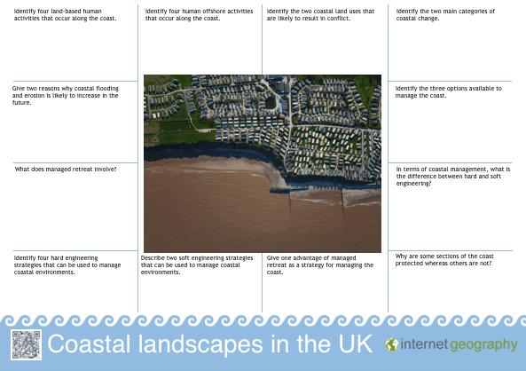 Edexcel B Coastal Landscapes - Human Interactions