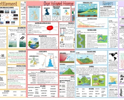 Key Stage 3 Geography Knowledge Organisers