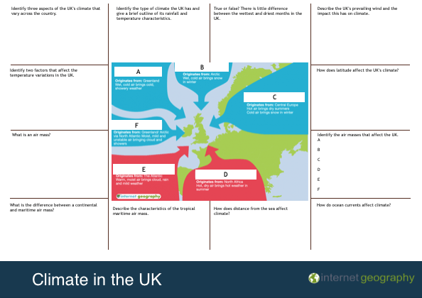 UK climate revision mat