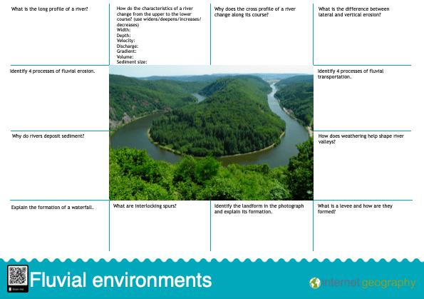 Edexcel A Rivers Revision Mat 1