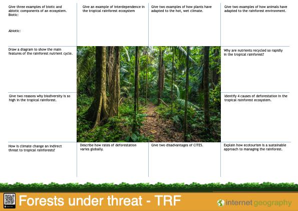 Edexcel B Forests Under Threat Revision Mat
