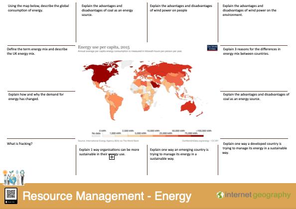 Resource Management Energy