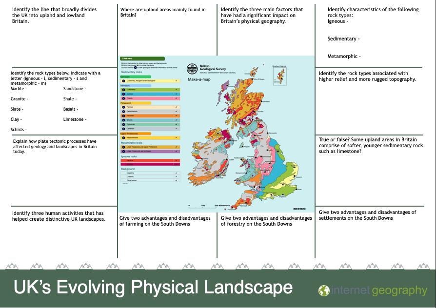 The UK's Evolving Landscapes
