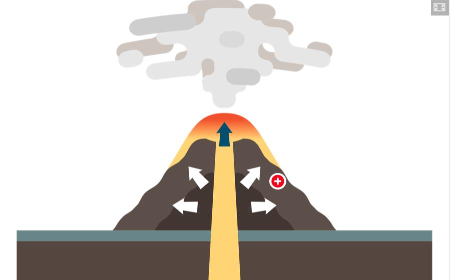 Dome volcano