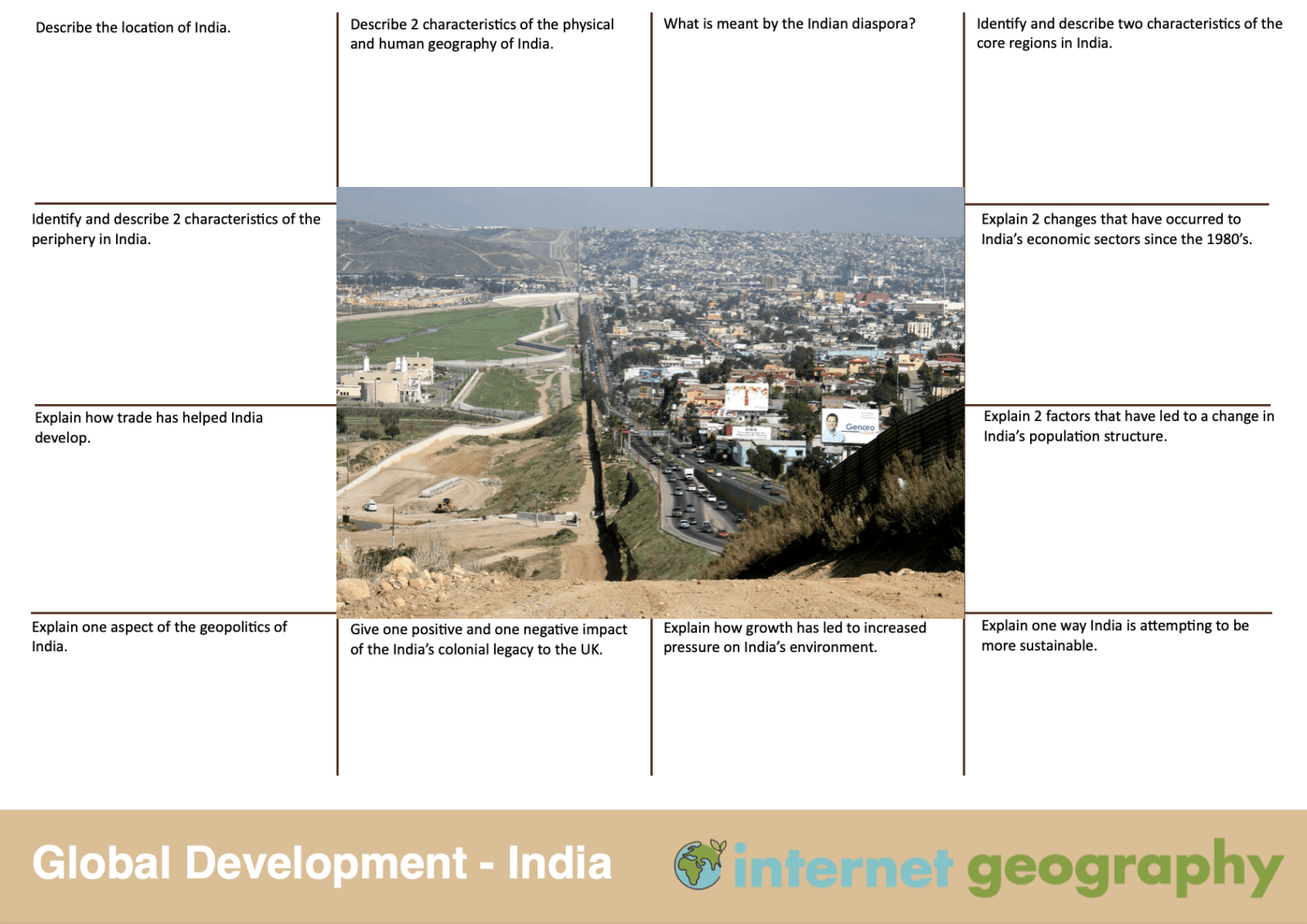 Global Development India Revision Mat