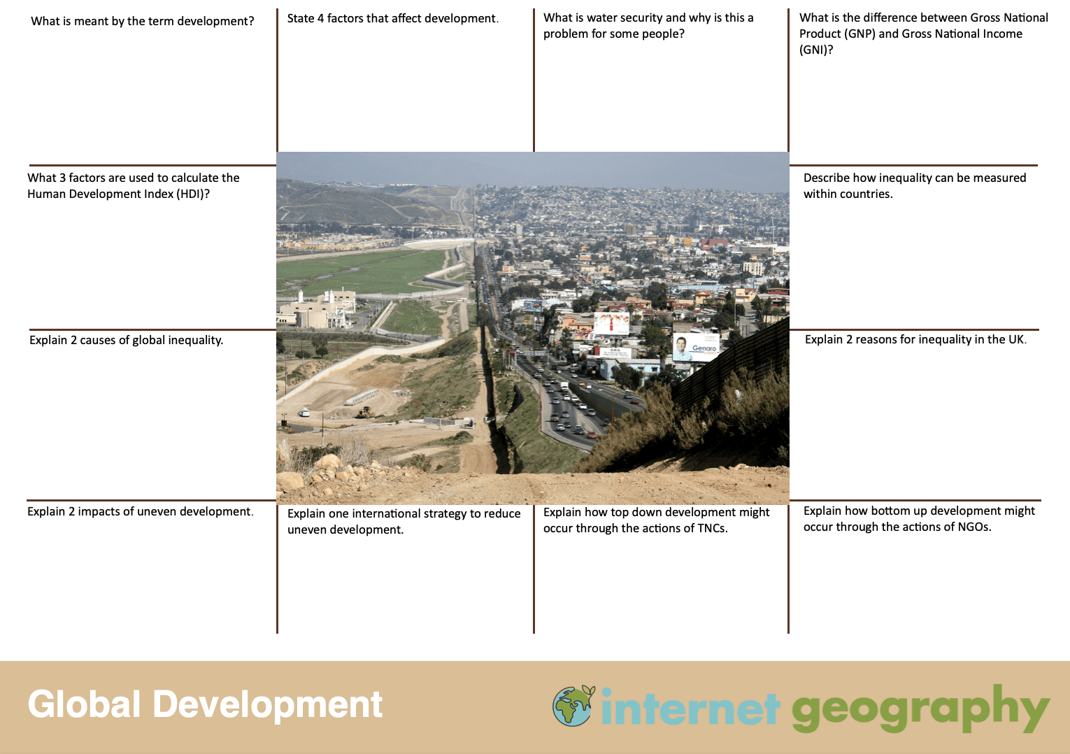 Global Development Revision Mat Edexcel A