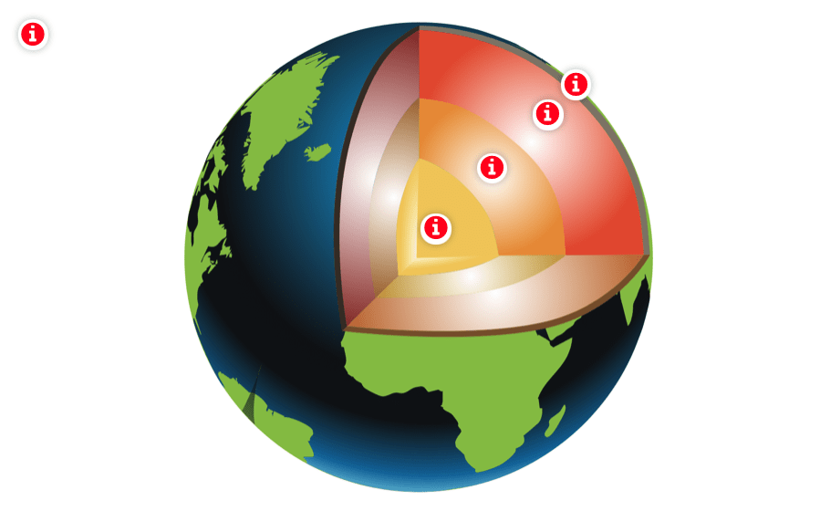 Structure of the Earth Interactive Diagram